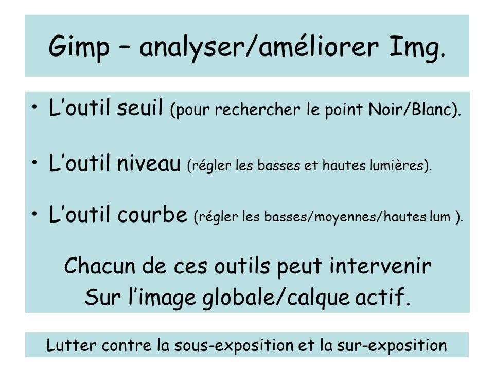 Gimp – analyser/améliorer Img. Loutil seuil (pour rechercher le point Noir/Blanc).