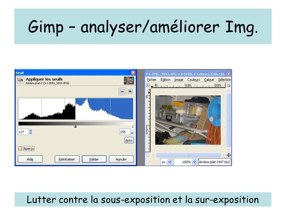 Gimp – analyser/améliorer Img. Lutter contre la sous-exposition et la sur-exposition