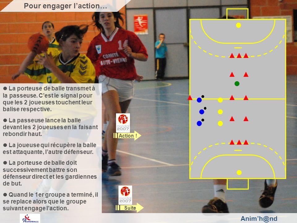 Animh@nd Si la porteuse de balle ne peut pas battre seule le défenseur, elle peut jouer avec la passeuse.