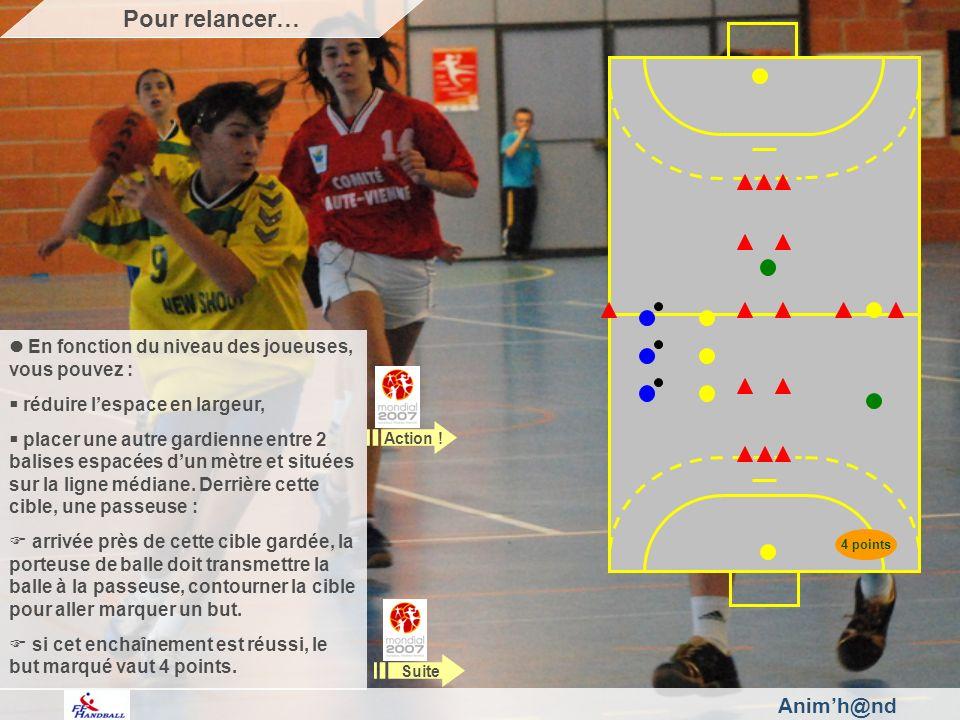Animh@nd En fonction du niveau des joueuses, vous pouvez : réduire lespace en largeur, placer une autre gardienne entre 2 balises espacées dun mètre et situées sur la ligne médiane.