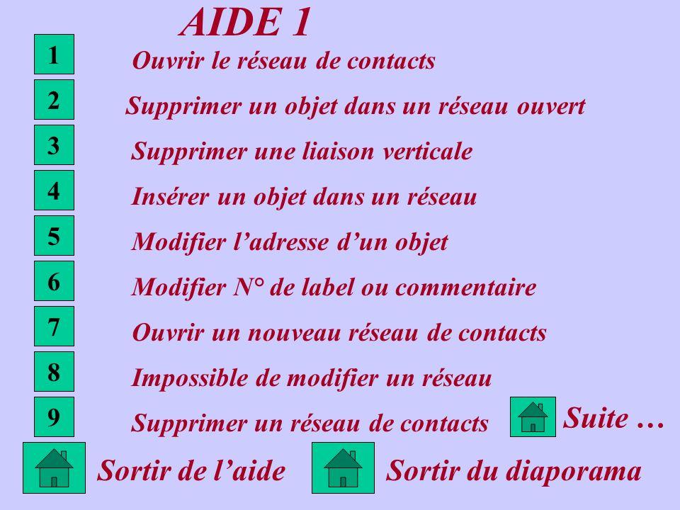AIDE 1 Sortir de laide 2 Supprimer un objet dans un réseau ouvert 3 Supprimer une liaison verticale 4 Insérer un objet dans un réseau 1 Ouvrir le rése