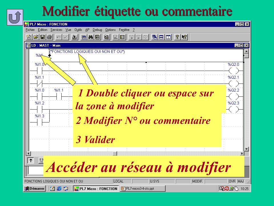 Modifier étiquette ou commentaire Accéder au réseau à modifier 1 Double cliquer ou espace sur la zone à modifier 2 Modifier N° ou commentaire 3 Valide