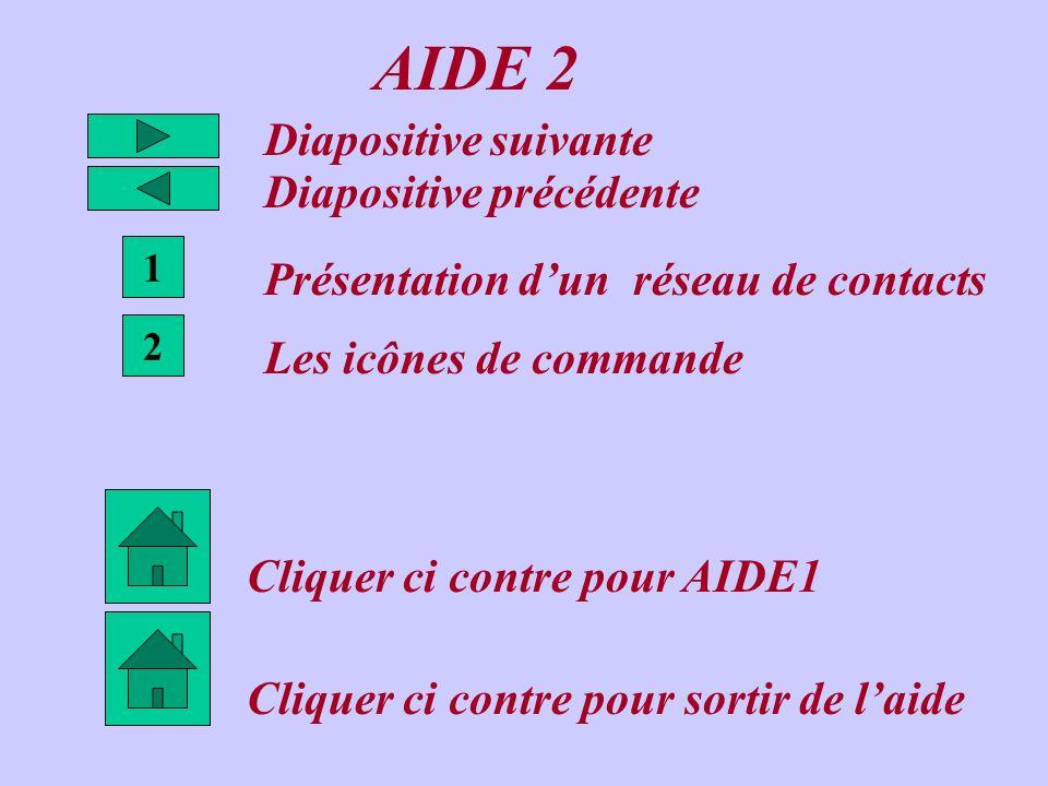 AIDE 2 Diapositive suivante Diapositive précédente Cliquer ci contre pour sortir de laide 1 Présentation dun réseau de contacts 2 Les icônes de comman
