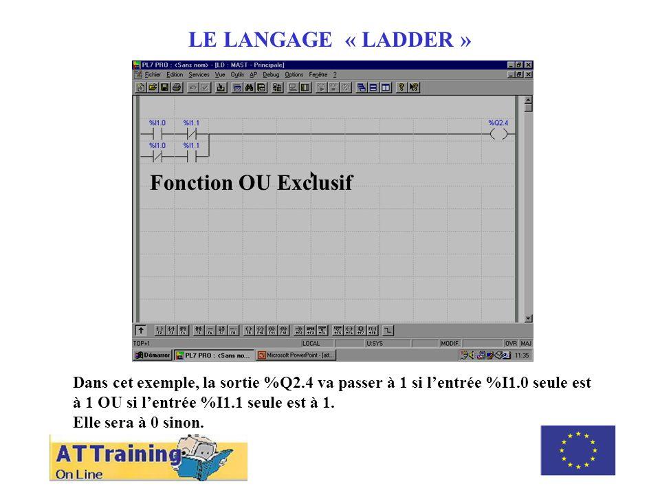 ROLE DES DIFFERENTS ELEMENTS LE LANGAGE « LADDER » Dans cet exemple, la sortie %Q2.4 va passer à 1 si lentrée %I1.0 seule est à 1 OU si lentrée %I1.1 seule est à 1.