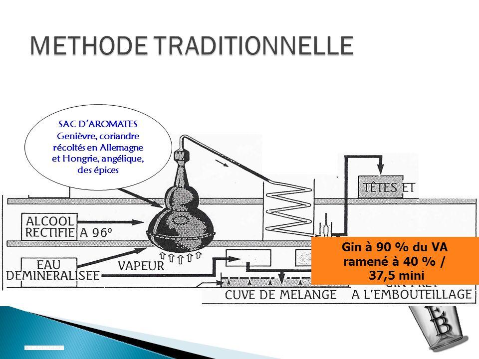 SAC DAROMATES Genièvre, coriandre récoltés en Allemagne et Hongrie, angélique, des épices Gin à 90 % du VA ramené à 40 % / 37,5 mini