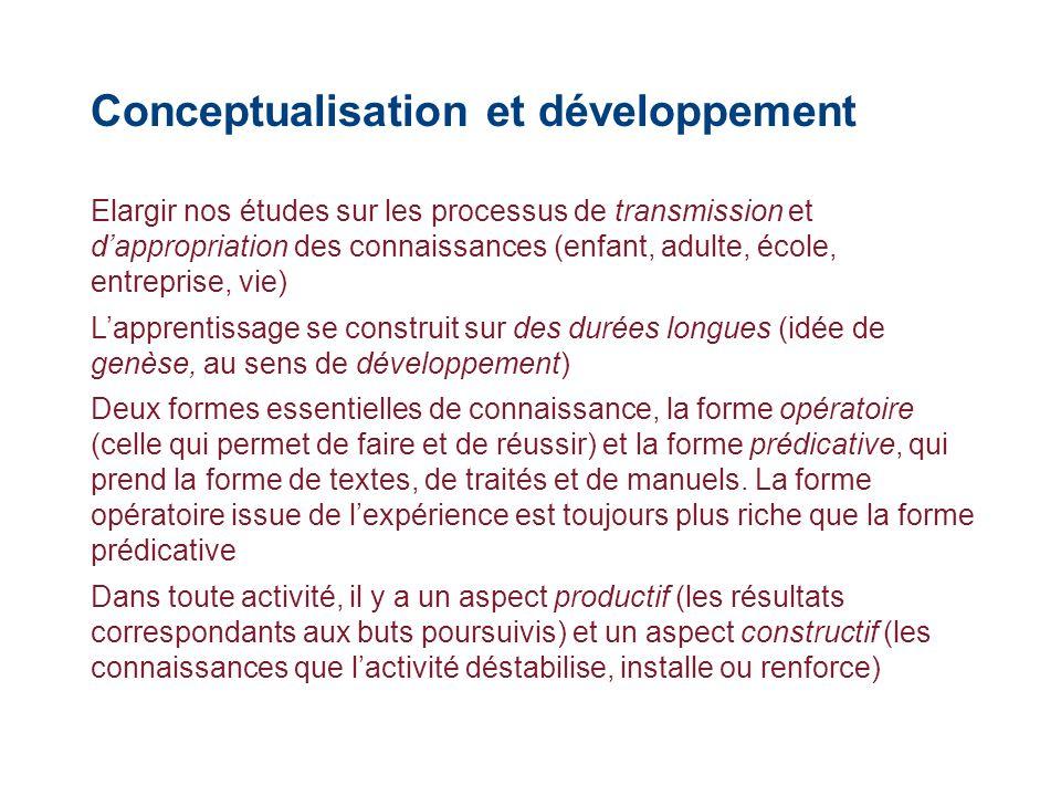 Conceptualisation et développement Elargir nos études sur les processus de transmission et dappropriation des connaissances (enfant, adulte, école, en