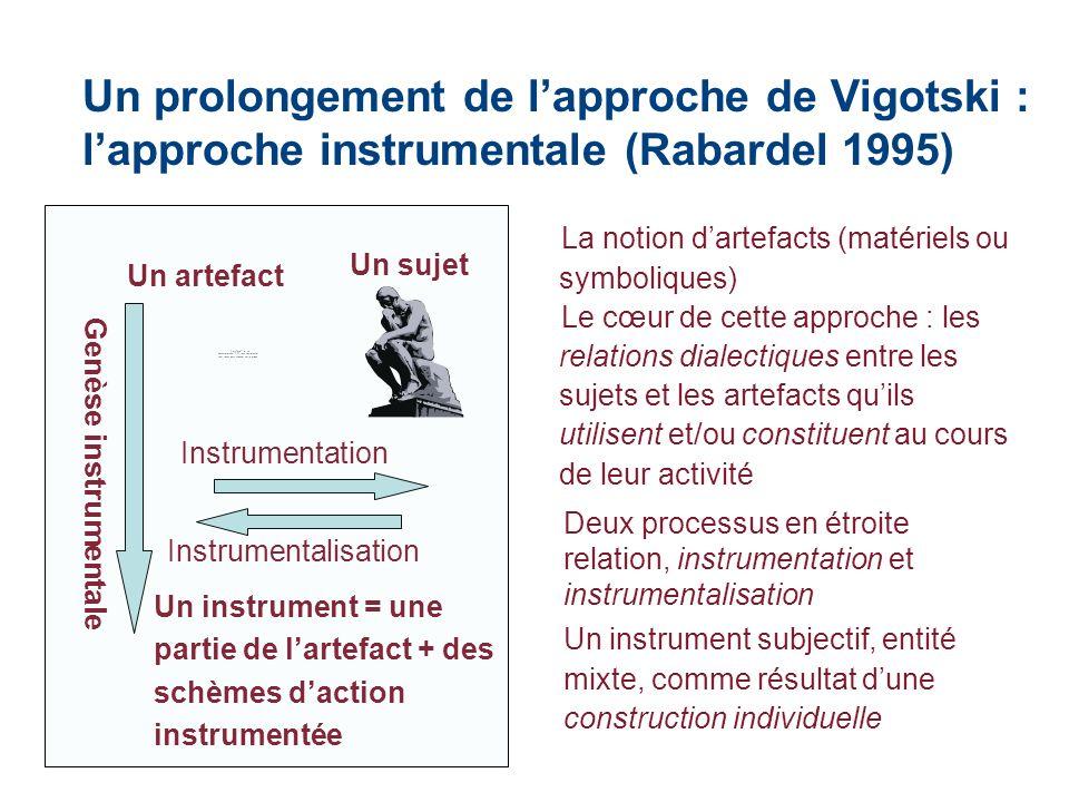 Un prolongement de lapproche de Vigotski : lapproche instrumentale (Rabardel 1995) Un artefact Un sujet Instrumentation Instrumentalisation Un instrum