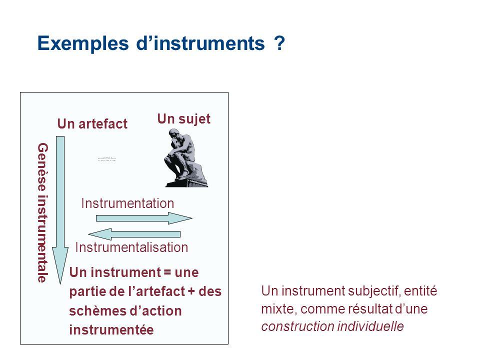 Exemples dinstruments ? Un artefact Un sujet Instrumentation Instrumentalisation Un instrument = une partie de lartefact + des schèmes daction instrum