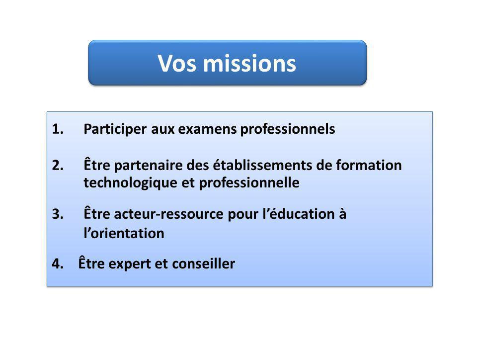 Vos missions 1.Participer aux examens professionnels 2.Être partenaire des établissements de formation technologique et professionnelle 3.Être acteur-ressource pour léducation à lorientation 4.