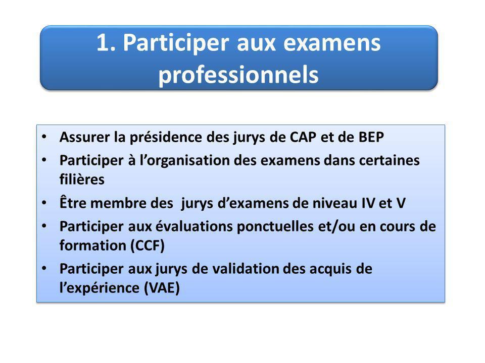 1. Participer aux examens professionnels Assurer la présidence des jurys de CAP et de BEP Participer à lorganisation des examens dans certaines filièr