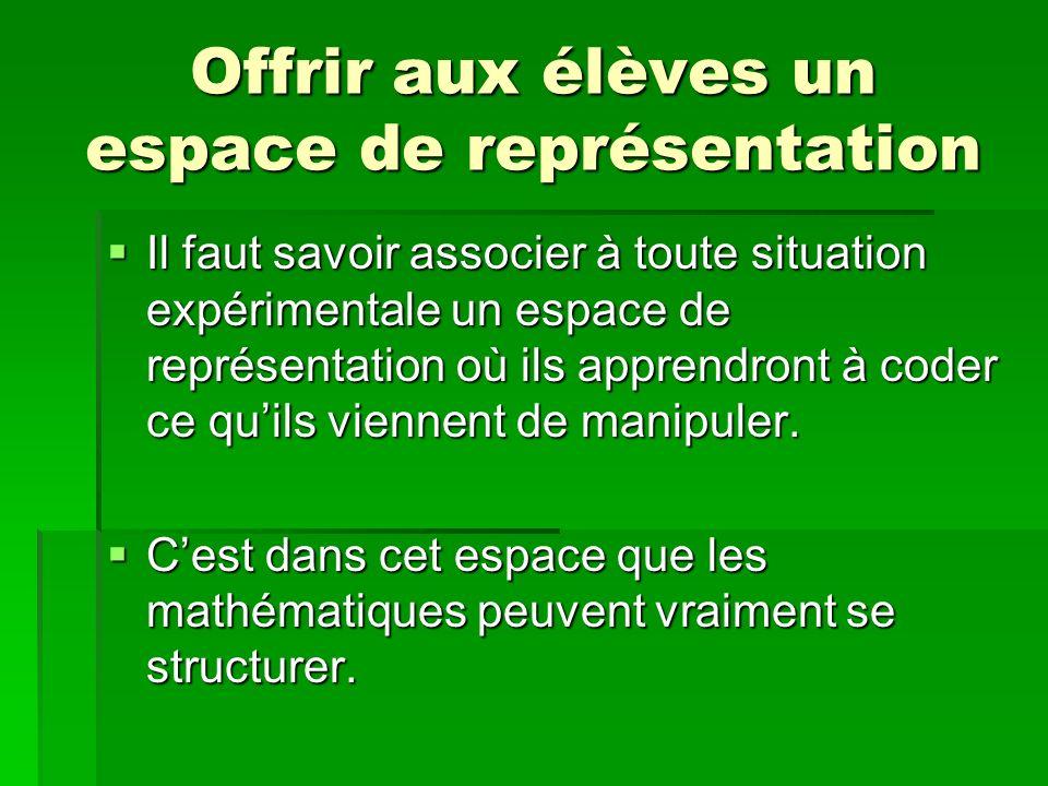 Offrir aux élèves un espace de représentation Il faut savoir associer à toute situation expérimentale un espace de représentation où ils apprendront à coder ce quils viennent de manipuler.