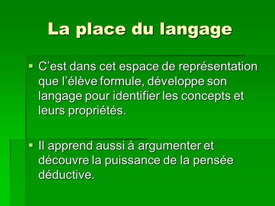 La place du langage Cest dans cet espace de représentation que lélève formule, développe son langage pour identifier les concepts et leurs propriétés.