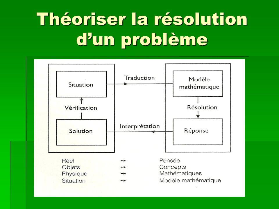 Théoriser la résolution dun problème