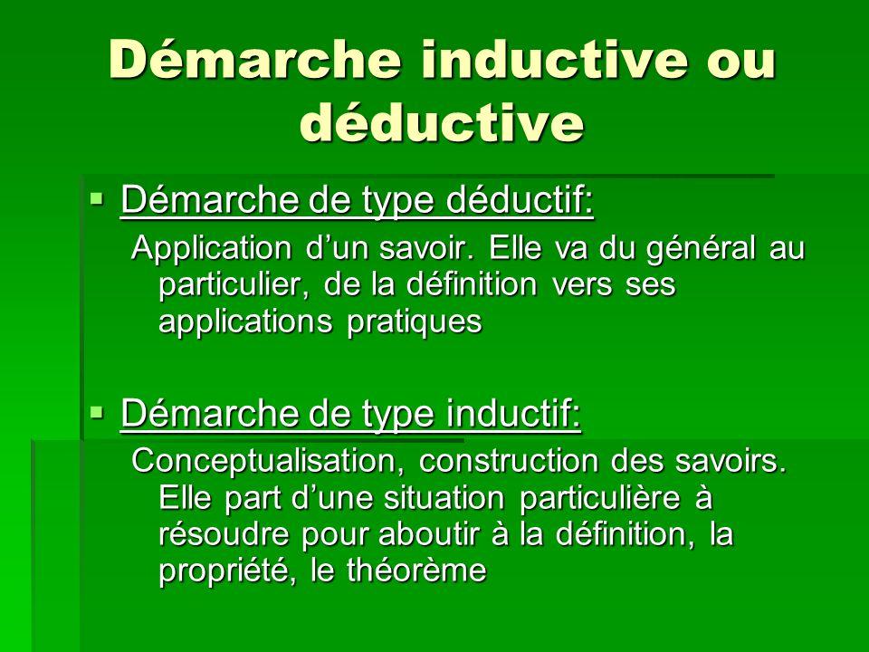 Démarche inductive ou déductive Démarche de type déductif: Démarche de type déductif: Application dun savoir.