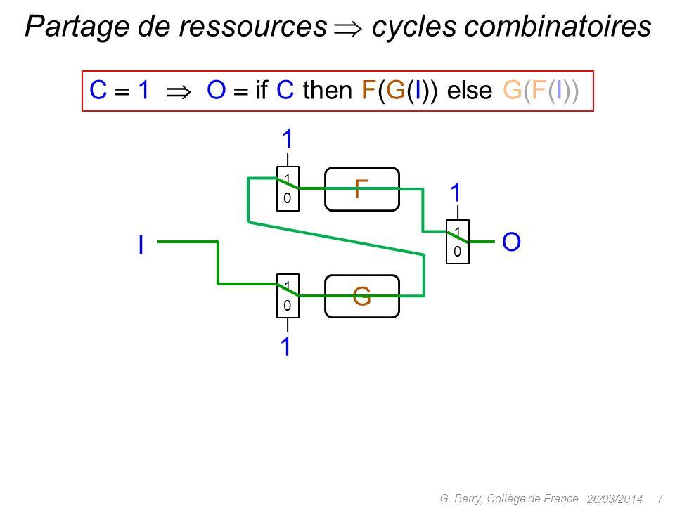 26/03/2014 38 G.Berry, Collège de France Calculs déductions (Curry Howard) 1.