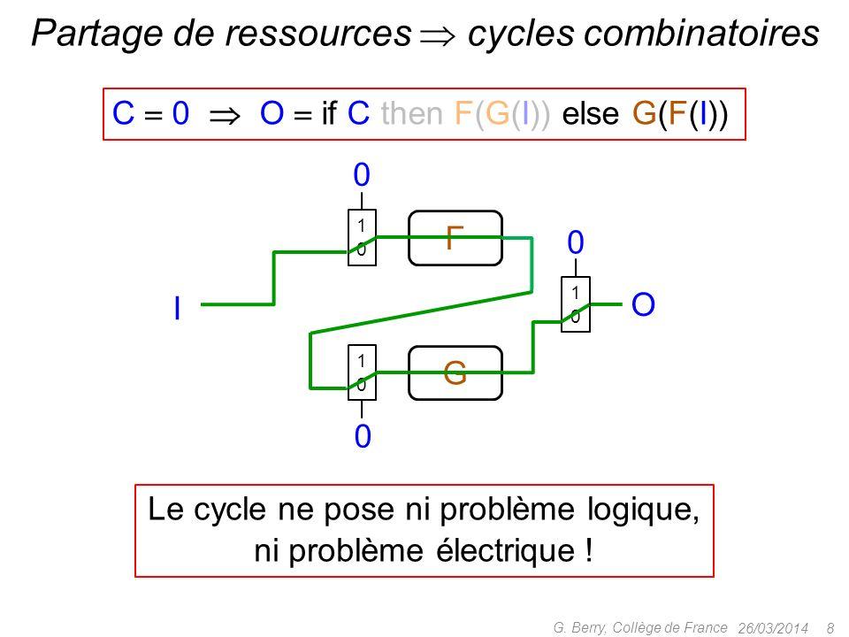 Etude complète de la stabilisation des circuits cycliques dans le modèle de délais UN, en reliant modèle et déduction syntaxique, et en ignorant transitoires, oscillations, métastabilité etc.