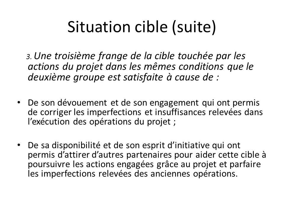 Situation cible (suite) 3. Une troisième frange de la cible touchée par les actions du projet dans les mêmes conditions que le deuxième groupe est sat