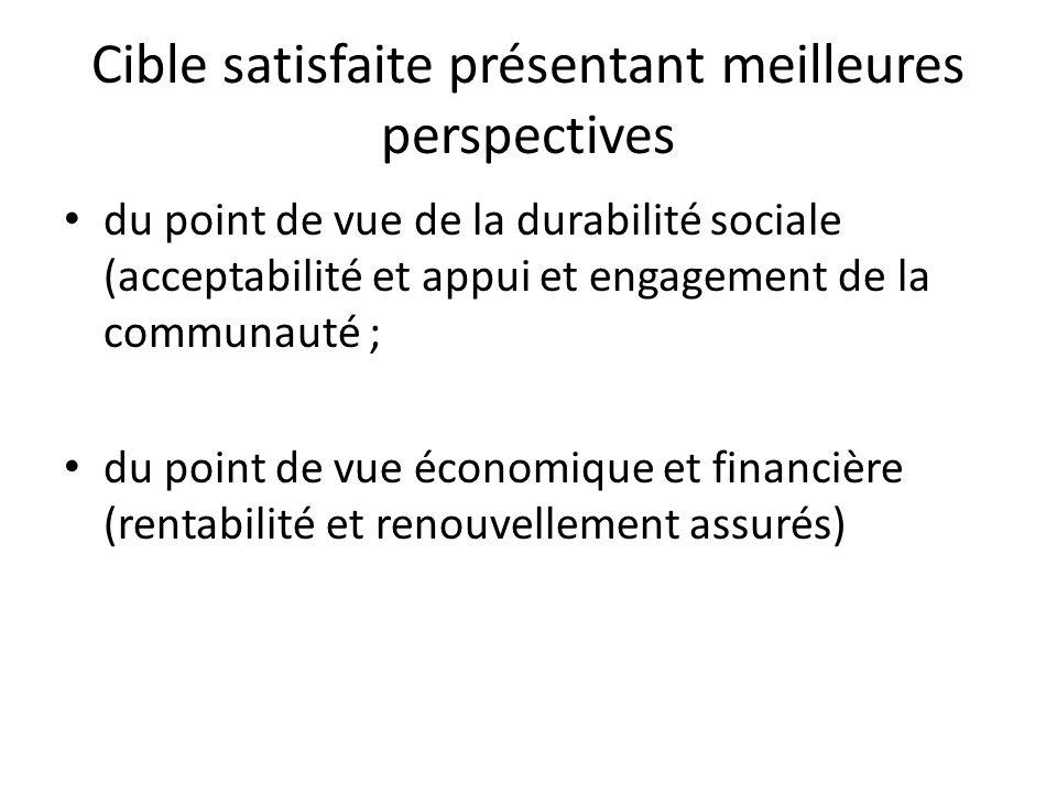 Cible satisfaite présentant meilleures perspectives du point de vue de la durabilité sociale (acceptabilité et appui et engagement de la communauté ;