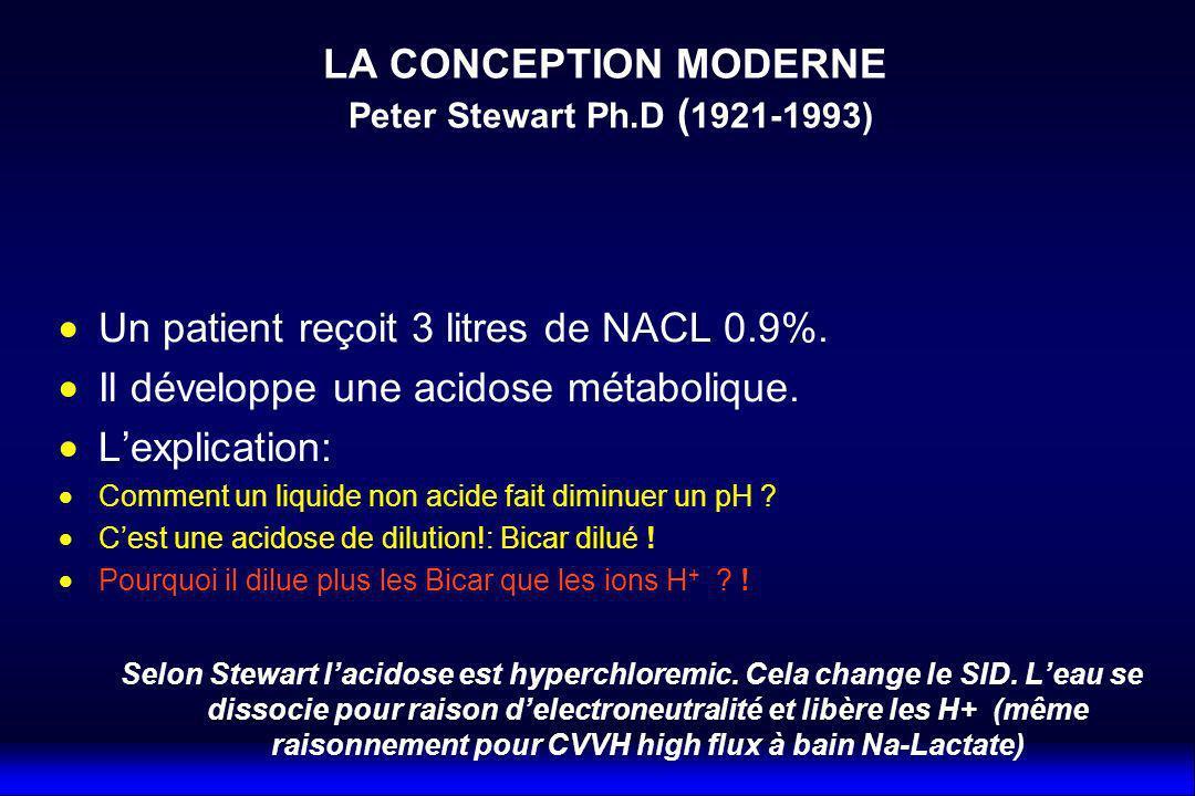 Un patient reçoit 3 litres de NACL 0.9%. Il développe une acidose métabolique. Lexplication: Comment un liquide non acide fait diminuer un pH ? Cest u