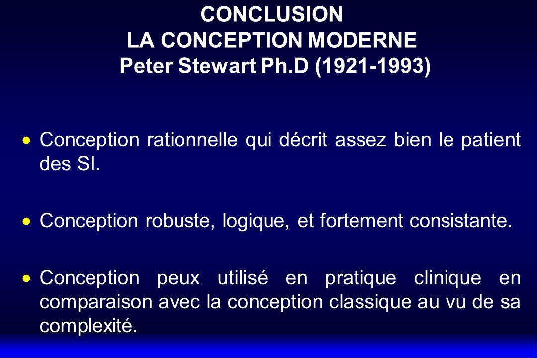 Conception rationnelle qui décrit assez bien le patient des SI.