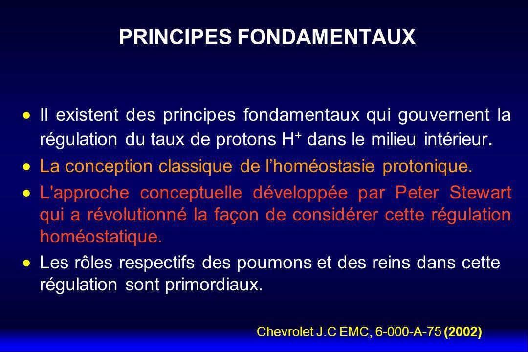 Il existent des principes fondamentaux qui gouvernent la régulation du taux de protons H + dans le milieu intérieur.