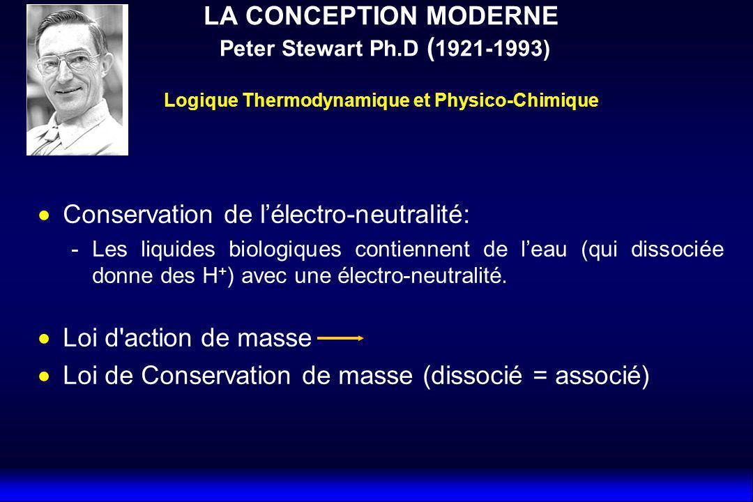 Paramètres indépendants et contrôlants - PCO 2 - La différence des ions fort [SID] - [] Totale dacides faibles = [WAD] Paramètres dépendants et contrôlés - [H + ] (eau) - [HCO 3 - ] (carbonate du corps et les réserves) - [Anions faibles dissociés] / tampons (A - ) LA CONCEPTION MODERNE Peter Stewart Ph.D (1921-1993)