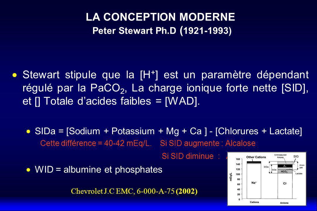 Stewart stipule que la [H + ] est un paramètre dépendant régulé par la PaCO 2, La charge ionique forte nette [SID], et [] Totale dacides faibles = [WAD].