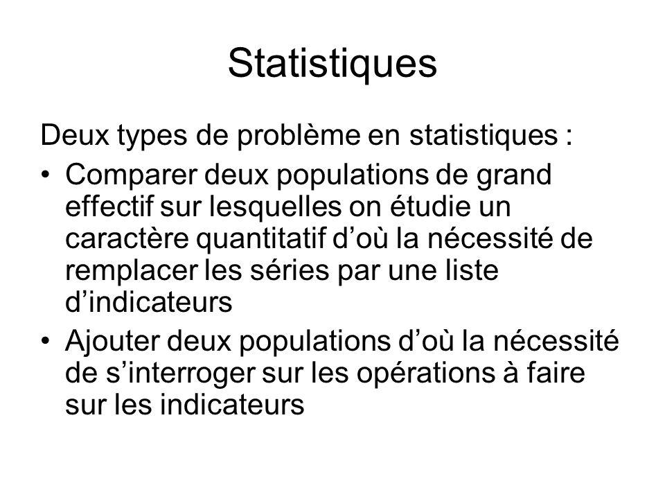 Statistiques Deux types de problème en statistiques : Comparer deux populations de grand effectif sur lesquelles on étudie un caractère quantitatif do