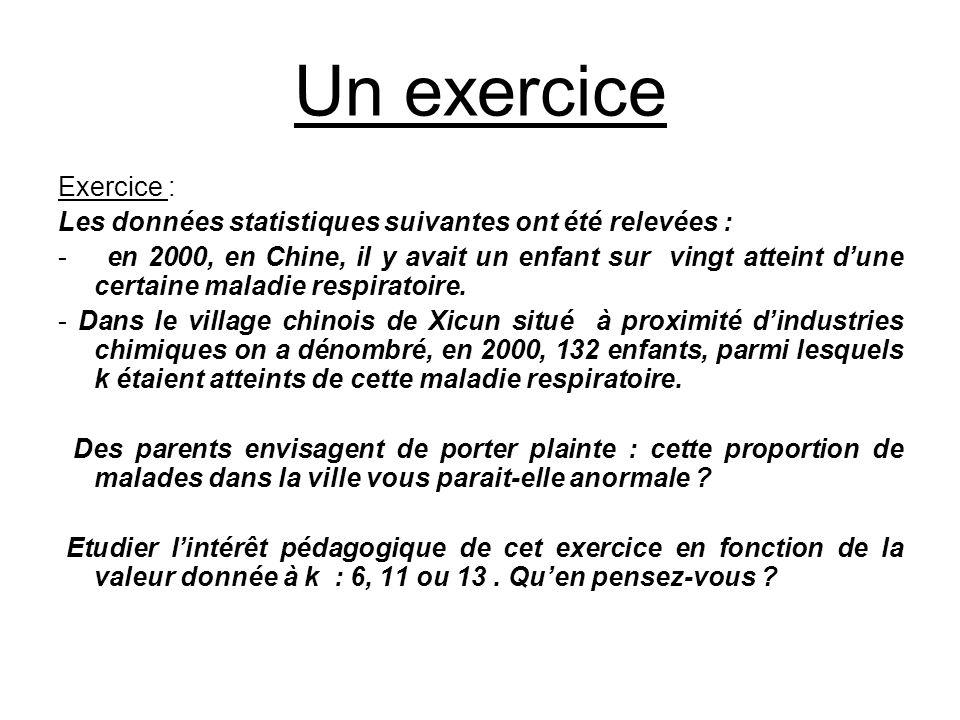 Un exercice Exercice : Les données statistiques suivantes ont été relevées : - en 2000, en Chine, il y avait un enfant sur vingt atteint dune certaine