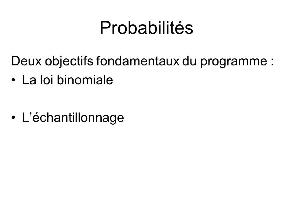 Probabilités Deux objectifs fondamentaux du programme : La loi binomiale Léchantillonnage