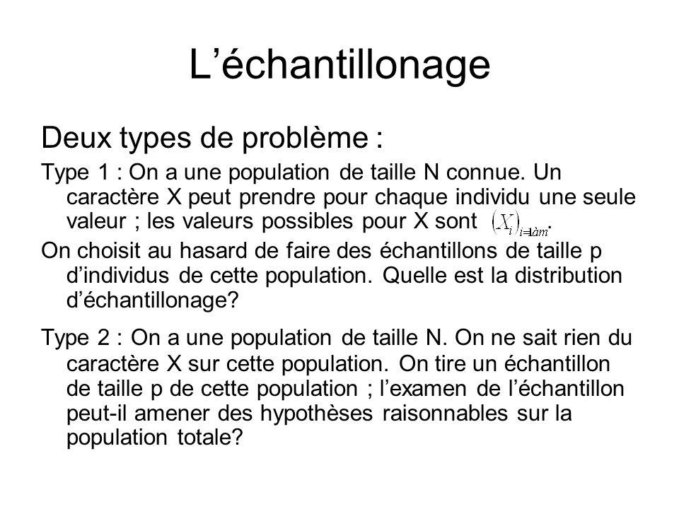 Léchantillonage Deux types de problème : Type 1 : On a une population de taille N connue. Un caractère X peut prendre pour chaque individu une seule v