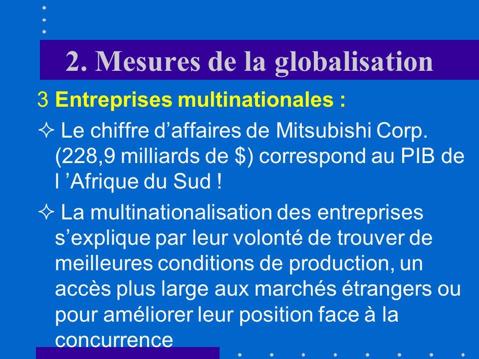 2. Mesures de la globalisation 3Entreprises multinationales : Les entreprises opèrent de plus en plus à léchelle mondiale (McDonald, Nestlé..) En 1980