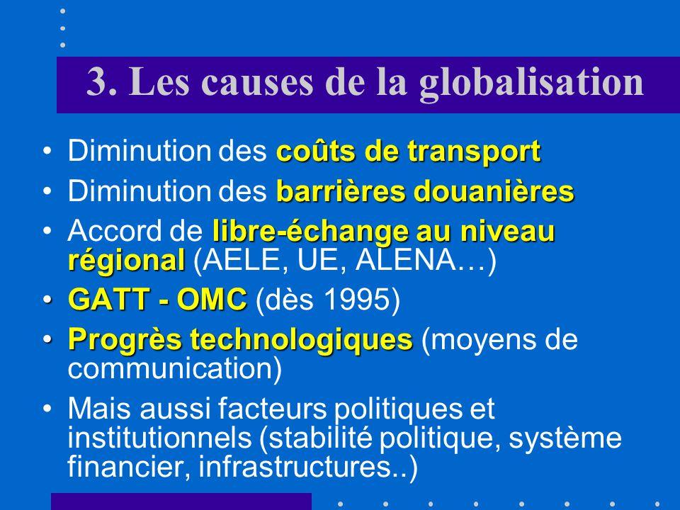 2. Mesures de la globalisation 3Entreprises multinationales : Le chiffre daffaires de Mitsubishi Corp. (228,9 milliards de $) correspond au PIB de l A