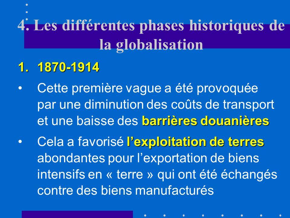 3. Les causes de la globalisation coûts de transportDiminution des coûts de transport barrières douanièresDiminution des barrières douanières libre-éc