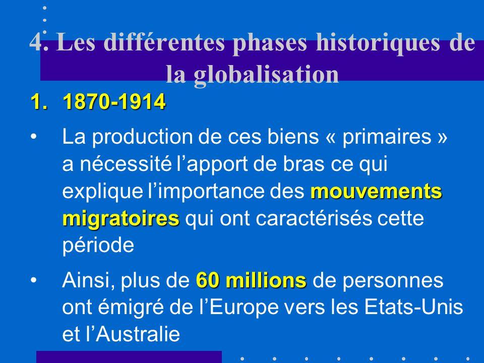 4. Les différentes phases historiques de la globalisation 1.1870-1914 barrières douanièresCette première vague a été provoquée par une diminution des