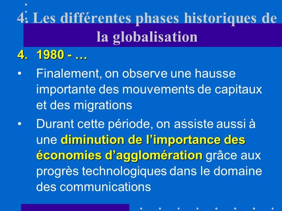 4. Les différentes phases historiques de la globalisation 4.1980 - … Cette période se caractérise par lirruption de quelques groupes de pays en voie d