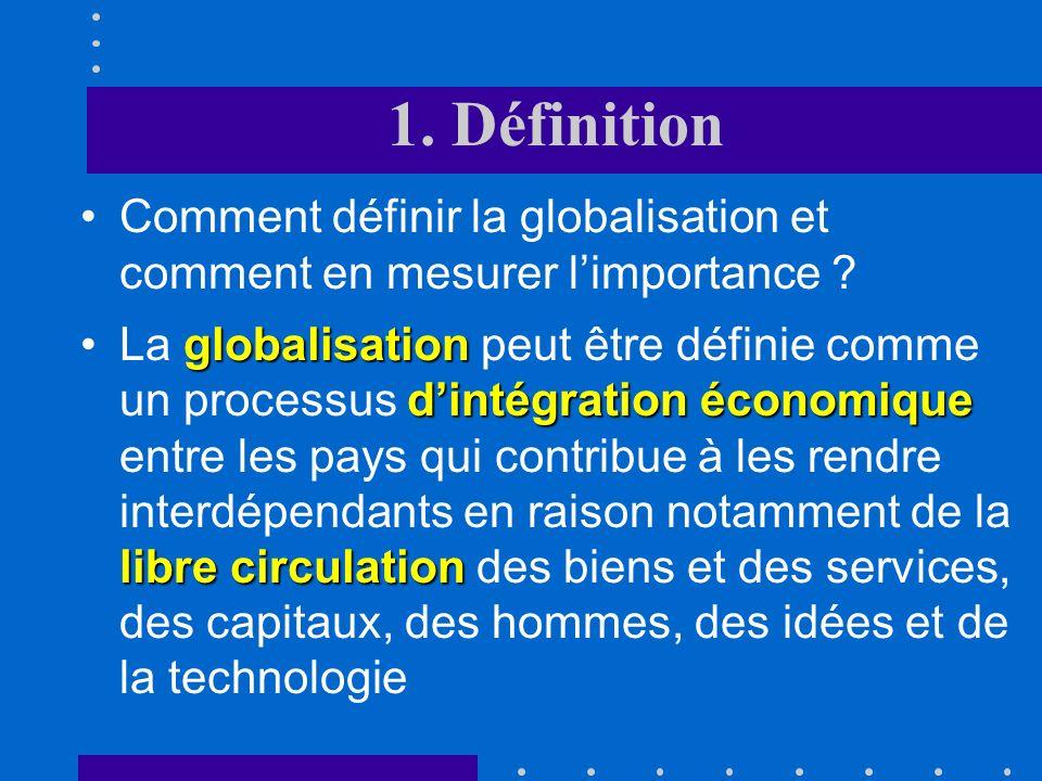 1. Définition globalisation multiplesLa globalisation recouvre de multiples facettes libéralisation des échangeslintensification des mouvements de cap