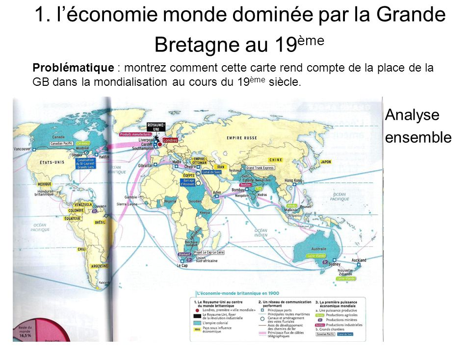 1. léconomie monde dominée par la Grande Bretagne au 19 ème Analyse ensemble Problématique : montrez comment cette carte rend compte de la place de la