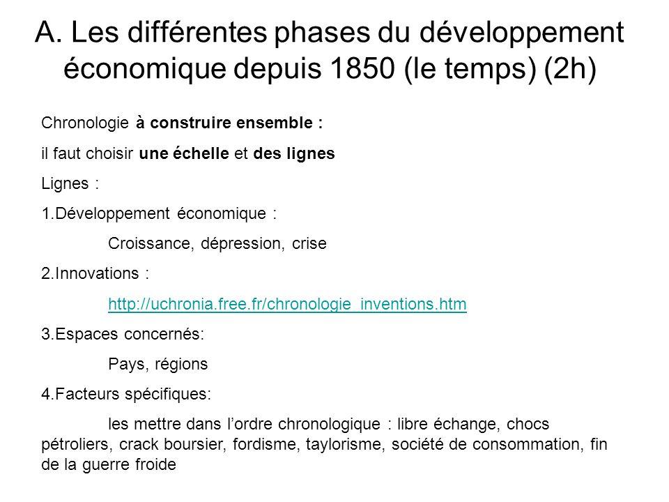 A. Les différentes phases du développement économique depuis 1850 (le temps) (2h) Chronologie à construire ensemble : il faut choisir une échelle et d