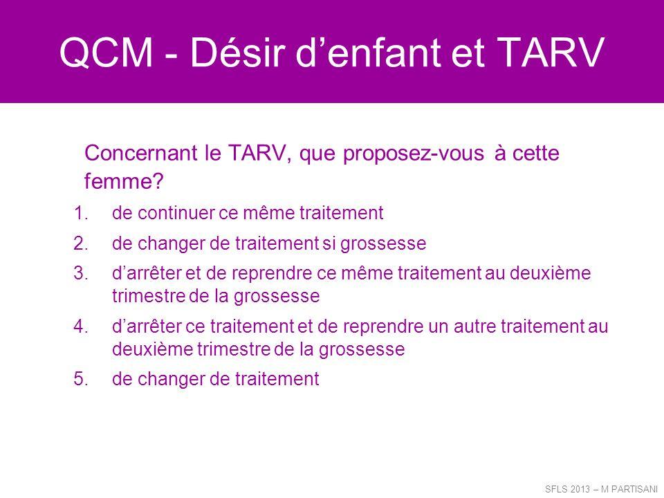 QCM - Désir denfant et TARV Concernant le TARV, que proposez-vous à cette femme? 1.de continuer ce même traitement 2.de changer de traitement si gross