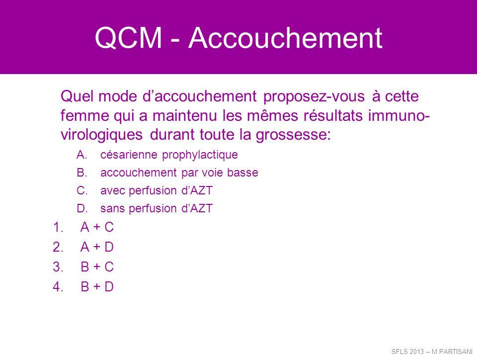 QCM - Accouchement Quel mode daccouchement proposez-vous à cette femme qui a maintenu les mêmes résultats immuno- virologiques durant toute la grosses