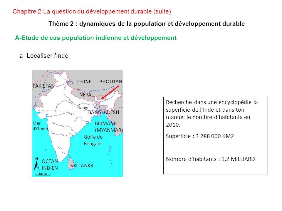 Chapitre 2 La question du développement durable (suite) Thème 2 : dynamiques de la population et développement durable A-Etude de cas population indienne et développement a- Localiser l Inde Golfe du Bengale OCEAN INDIEN Mer d Oman Gange PAKISTAN NEPAL CHINE BANGLADESH BIRMANIE (MYANMAR) Recherche dans une encyclopédie la superficie de lInde et dans ton manuel le nombre dhabitants en 2010.