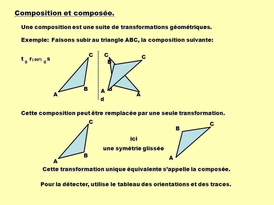 Composition et composée. Une composition est une suite de transformations géométriques. Exemple:Faisons subir au triangle ABC, A B C la composition su