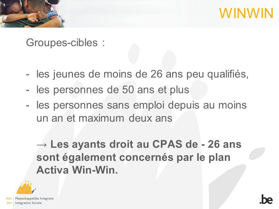 WINWIN Groupes-cibles : -les jeunes de moins de 26 ans peu qualifiés, -les personnes de 50 ans et plus -les personnes sans emploi depuis au moins un an et maximum deux ans Les ayants droit au CPAS de - 26 ans sont également concernés par le plan Activa Win-Win.