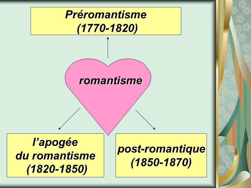 romantisme Préromantisme (1770-1820) (1770-1820) lapogée du romantisme (1820-1850) (1820-1850)post-romantique(1850-1870)