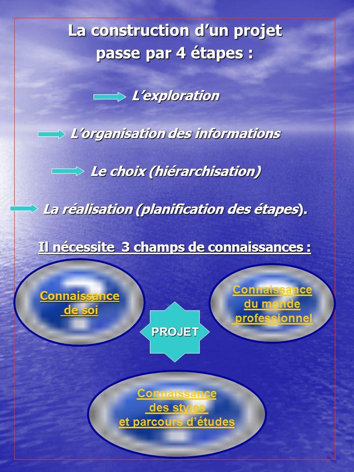 www.ccpplille.fr 16, rue NégrierTél. : 03 20 12 54 43 59042 LILLE CedexFax : 03 20 12 54 44