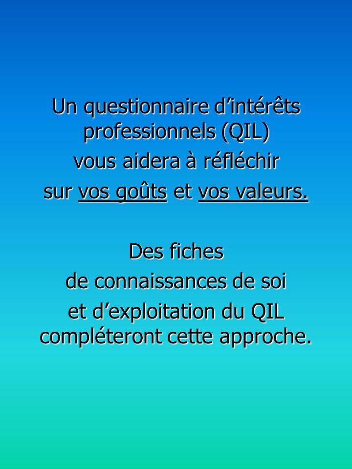 Un questionnaire dintérêts professionnels (QIL) vous aidera à réfléchir sur vos goûts et vos valeurs. Des fiches de connaissances de soi et dexploitat