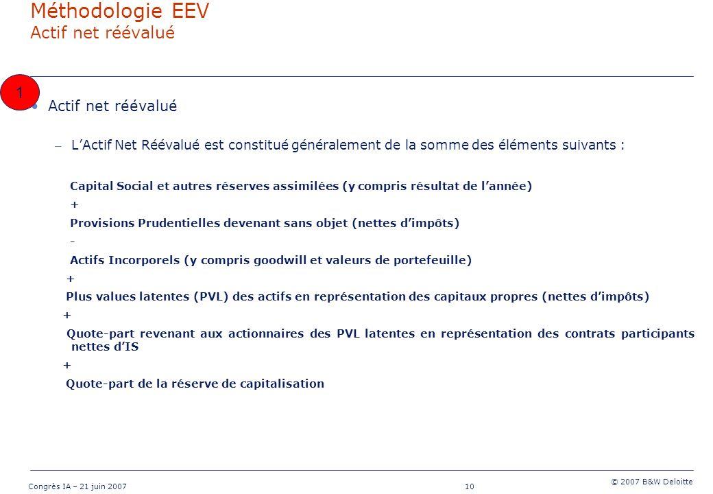 10 Congrès IA – 21 juin 2007 © 2007 B&W Deloitte Méthodologie EEV Actif net réévalué Actif net réévalué – LActif Net Réévalué est constitué généralement de la somme des éléments suivants : Capital Social et autres réserves assimilées (y compris résultat de lannée) + Provisions Prudentielles devenant sans objet (nettes dimpôts) - Actifs Incorporels (y compris goodwill et valeurs de portefeuille) + Plus values latentes (PVL) des actifs en représentation des capitaux propres (nettes dimpôts) + Quote-part revenant aux actionnaires des PVL latentes en représentation des contrats participants nettes dIS + Quote-part de la réserve de capitalisation 1