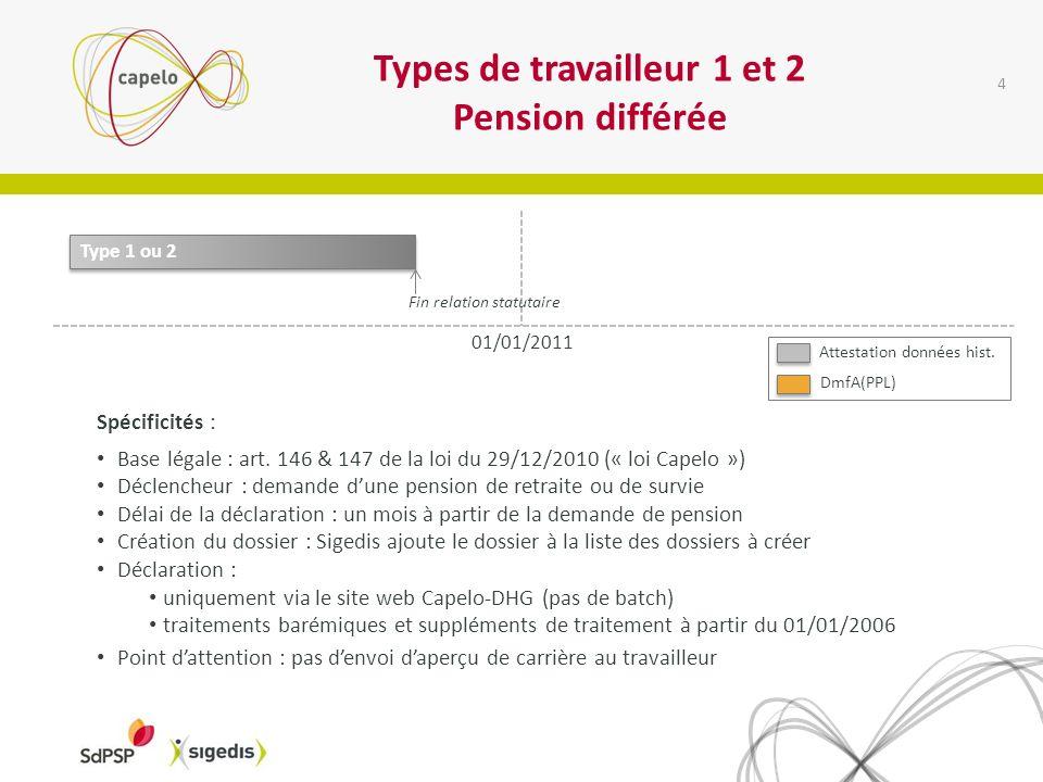 Types de travailleur 1 et 2 Pension différée 4 Spécificités : Base légale : art.