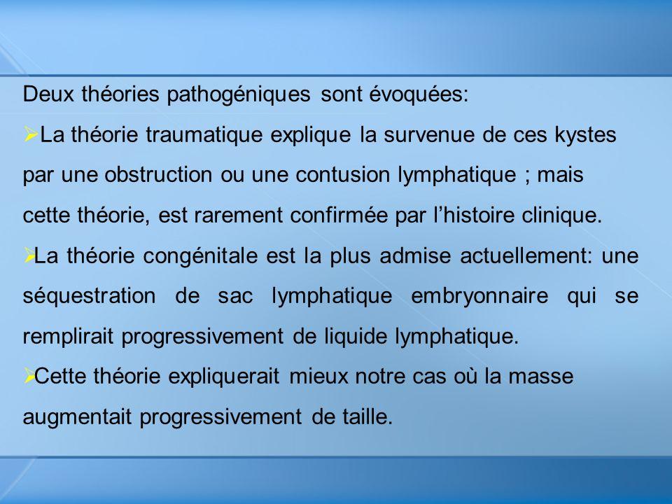 Deux théories pathogéniques sont évoquées: La théorie traumatique explique la survenue de ces kystes par une obstruction ou une contusion lymphatique